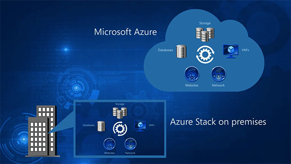 Microsoft Mechanics: Deploying and managing Red Hat solutions on Azure