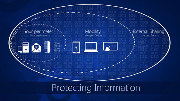 Cloud Security: An Introduction to Microsoft Azure Information Protection